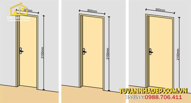 hướng dẫn chọn cửa 1 cánh