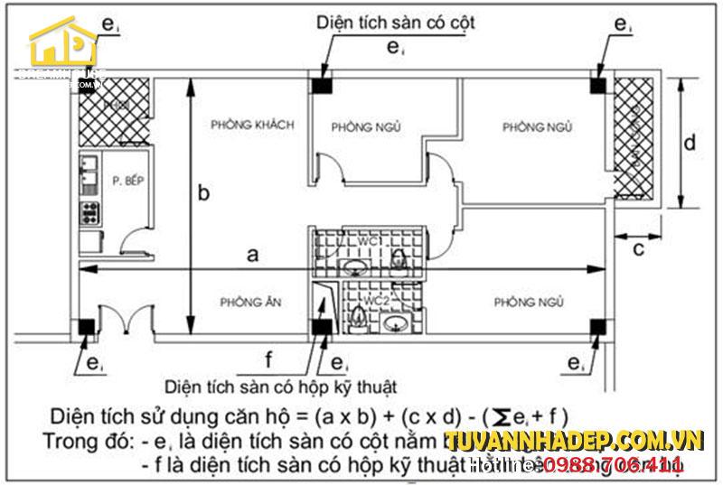 hướng dẫn tính m2 xây dựng
