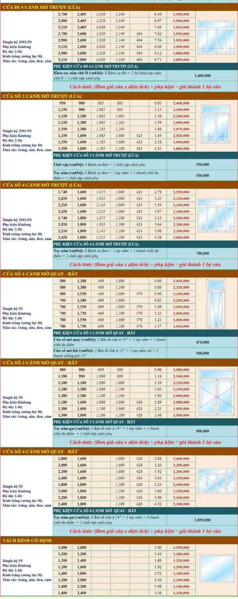 bảng báo giá các sản phẩm cửa nhôm xingfa