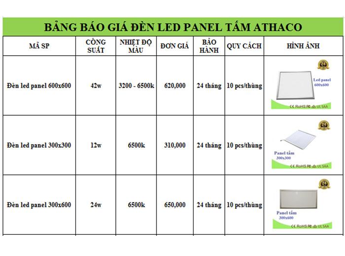 mẫu báo giá đèn trần