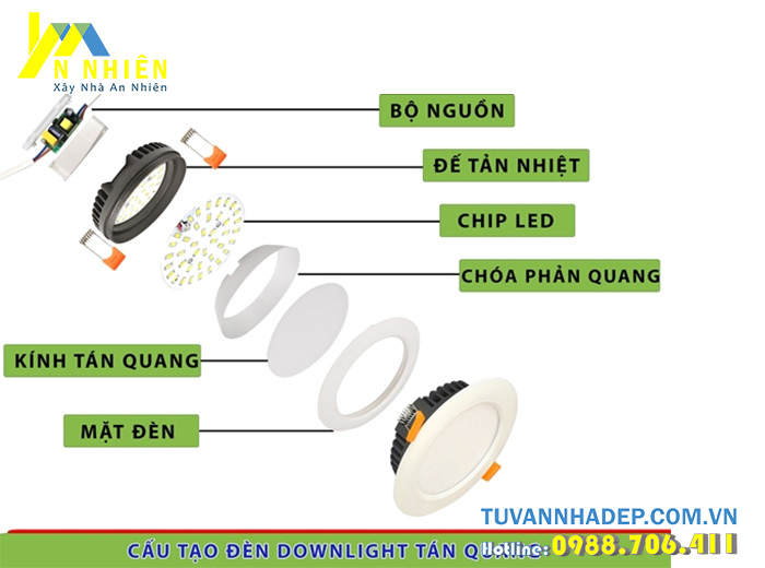 cấu tạo đèn downlight tán quang