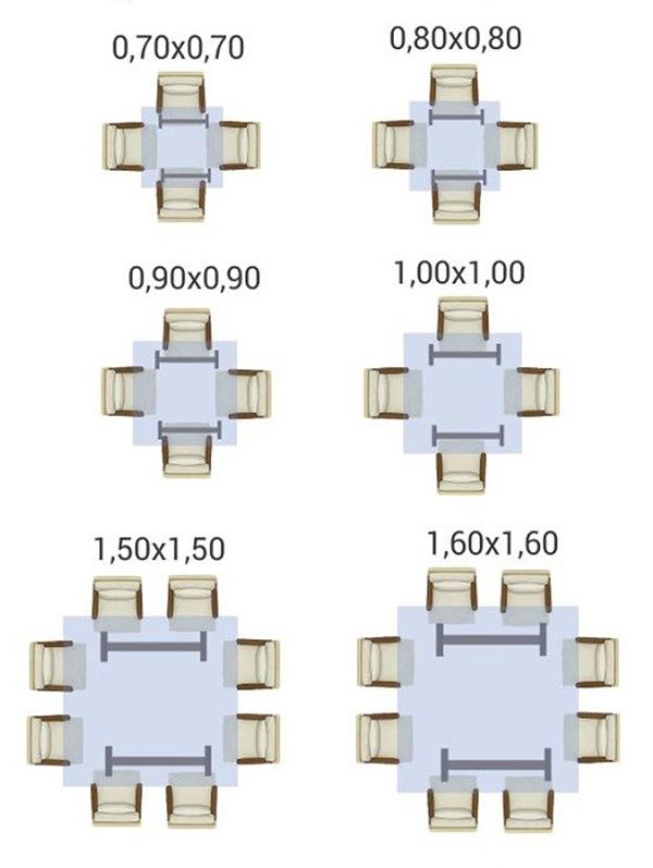kích thước bàn ăn hình vuông