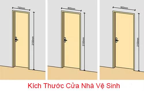 những thông số kỹ thuật cơ bản khi lắp đặt cửa nhà vệ sinh