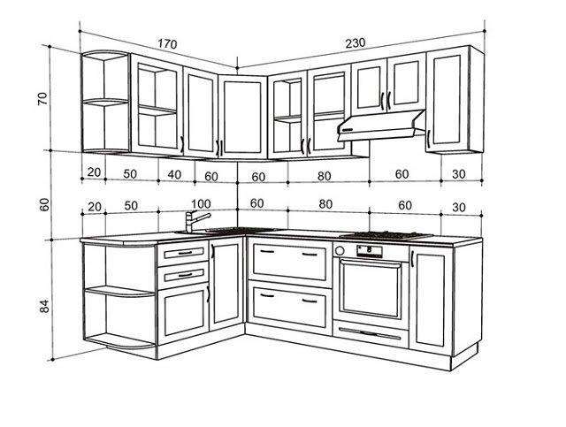 các kích thước tủ bếp