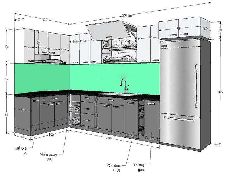 Kích thước tủ bếp